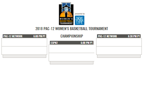 2018 womens basketball tournament bracket complete pac 12
