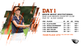 Bruin_Wave_Invitational_Day_1.png