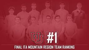 Final_Region_Ranking.jpg