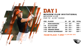 Meadow_Club_Invitational_Day_1.png