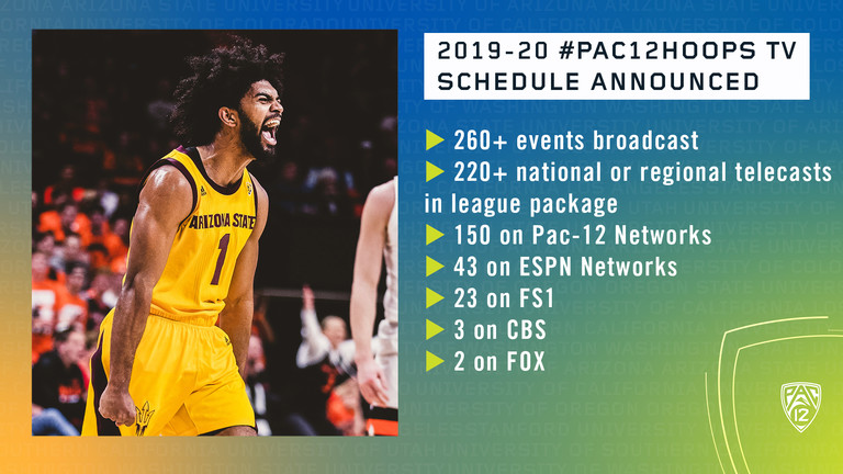 2019-20 Pac-12 Men's Basketball Television schedule