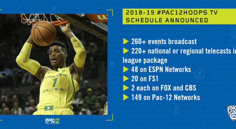 pac-12 announces 2018-19 men's basketball tv broadcast schedule | pac-12