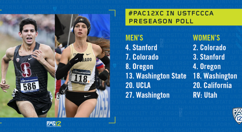 San Francisco Six Pac 12 Conference Cross Country Teams Ear In The Top 10 To Lead A National Best Total Of 11 Men S And Women Programs