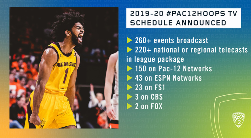 Pac 12 Announces 2019 20 Men S Basketball Television