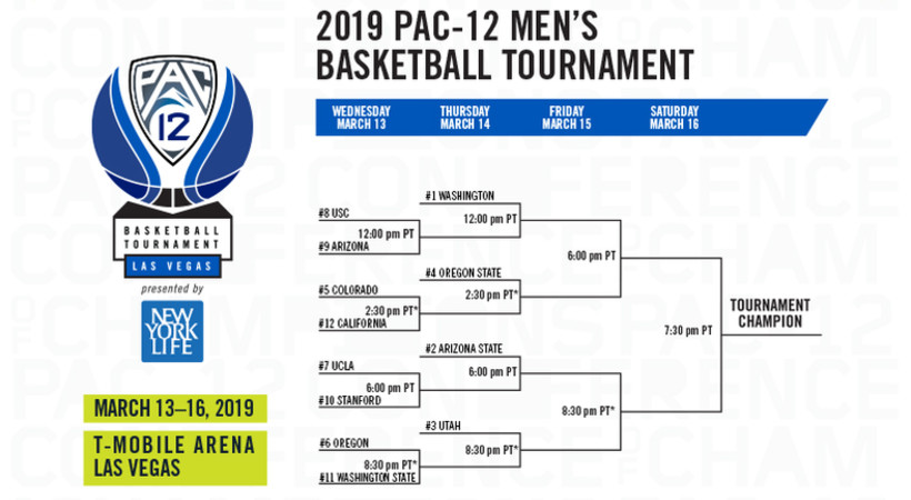 2019 Pac 12 Men S Basketball Tournament Bracket Announced