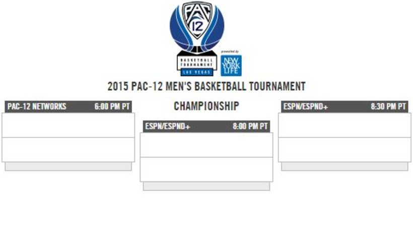 2015 Pac-12 Men's Basketball Tournament bracket