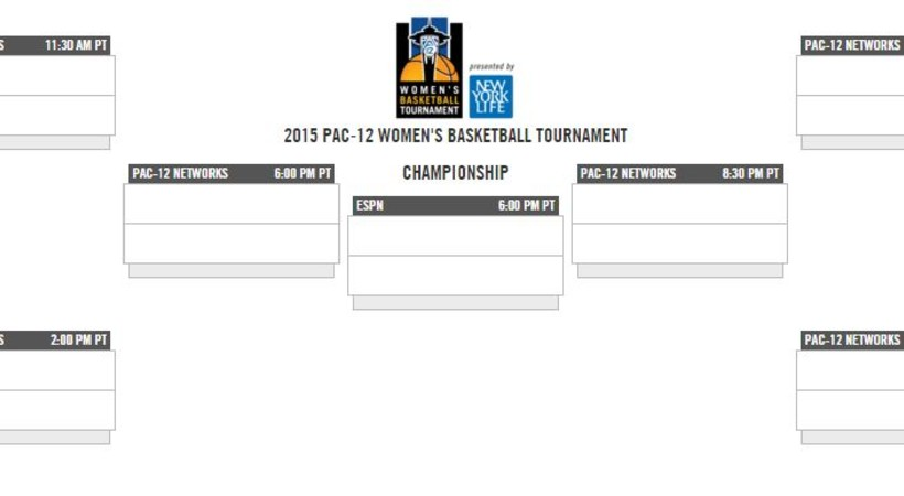 2015 Pac-12 Women's Basketball Tournament bracket