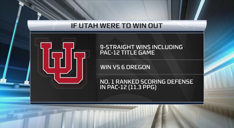 Evan Moore: Utes' championship tier defense makes them prime CFP contenders