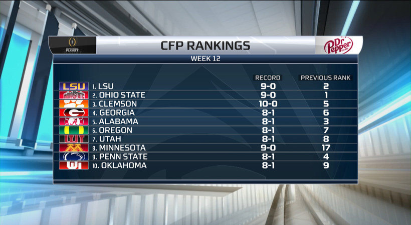 College Football Playoff rankings: No. 6 Ducks and No. 7 Utes each climb a spot in second reveal