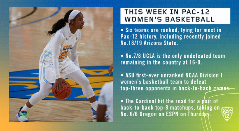 Six Pac 12 Women S Basketball Teams Ranked After Historic