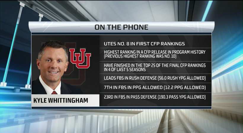 Utah football head coach Kyle Whittingham reacts to No. 8 spot on College Football Playoff Rankings