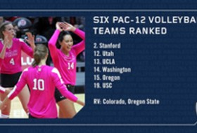 Stanford sits in first as the second half of Pac-12 Volleyball play is underway