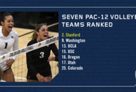 Seven Pac-12 volleyball teams ranked after upsets last week