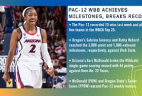 Pac-12 women's basketball standouts achieve milestones, break records