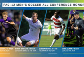 Pac-12 announces men's soccer All-Conference honors