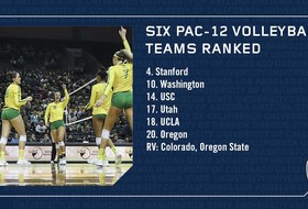 Volleyball Crown Still Up for Grabs with Stanford Leading the Pac-12