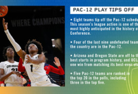 Pac-12 Women's Basketball Play Set to Begin