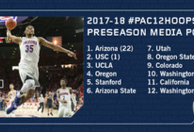 2017-18 Pac-12 Men's Basketball preseason media poll