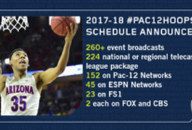 2017-18 Pac-12 men's basketball schedule announced