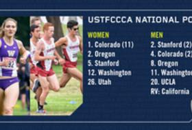 USTFCCCA poll 9-19-17