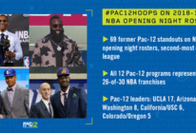 2018-19 Pac-12 in the NBA