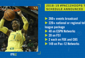 2018-19 Pac-12 Men's Basketball TV schedule