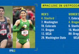 USTFCCCA national poll 10-16-18