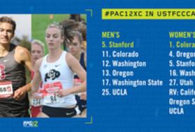 USTFCCCA national rankings Oct. 2, 2018