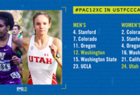 USTFCCCA poll Sept. 25, 2018