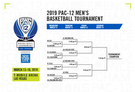 2019 Pac-12 Men's Basketball official bracket