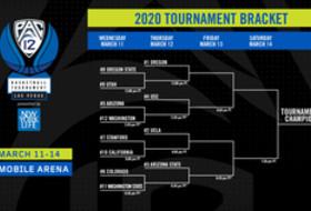 2020 Pac-12 Men's Basketball Tournament bracket