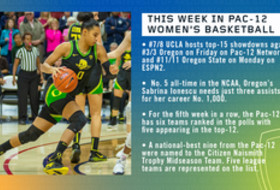 This week in Pac-12 women's basketball