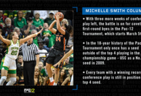 Michelle Smith WBB Column: Who will be a top four seed in the Pac-12 Women's Basketball Tournament