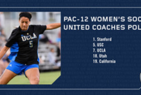 Ranked wins highlight strong start to Pac-12 Women's Soccer