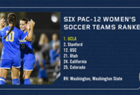 Pac-12 women's soccer claims top two spots in the nation