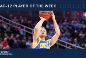 Pac-12 Men's Basketball Player of the Week Jan. 16, 2017 UCLA's Bryce Alford