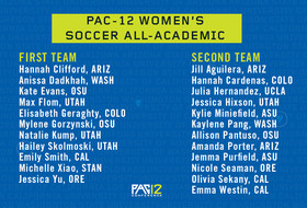 Pac-12 announces women's soccer All-Academic honors