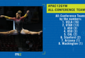 Pac-12 announces All-Conference honors