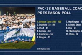 Pac-12 baseball coaches pick Oregon State as 2018 favorite
