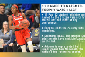 11 from Pac-12 appear on Naismith Trophy Watch List