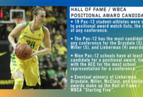 19 Pac-12 Women's Basketball players named to National Awards Watch Lists
