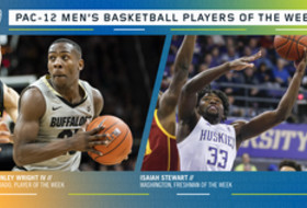 Pac-12 Men's Basketball Players of the Week 1/6/20