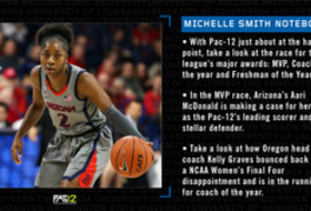 Michelle Smith WBB Notebook: Who is in the running for postseason honors at the midway point
