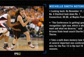 Michelle Smith WBB Notebook: The Pac-12's biggest non-conference wins of the last decade