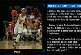 Michelle Smith WBB Notebook: UCLA pulls off comeback win and Stanford hold off late charge