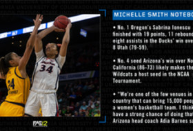 Michelle Smith WBB Notebook: Arizona avenges loss, Oregon takes things one Game at a time at Pac-12 Tournament
