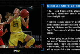 Michelle Smith WBB Notebook: Oregon heads to Pac-12 Tournament Finals after dominant performance