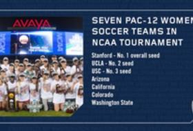 Seven Pac-12 Women's Soccer teams NCAA Tournament bound