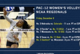 Five Pac-12 volleyball teams remain in NCAA title hunt
