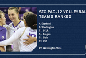 Pac-12/Big Ten Volleyball Challenge Highlights This Week's Matches